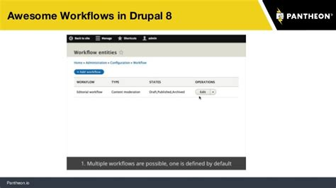 workflow in drupal best practice site architecture in drupal 8