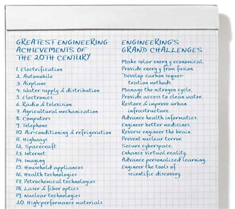 engineering achievements the two lists