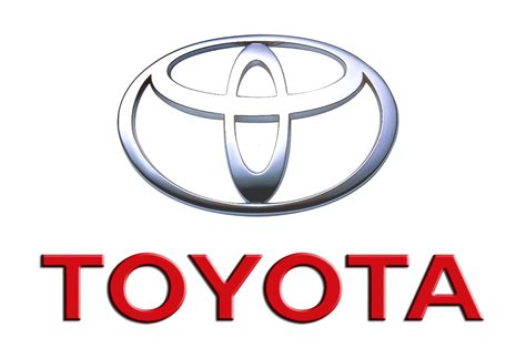 Architecture Company Names by Toyota Motor Corporation Company Information