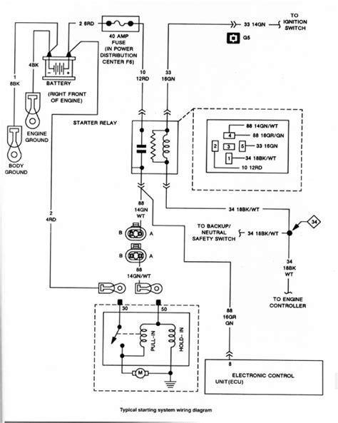 yj ignition wiring mess po messed    fix jeepforumcom