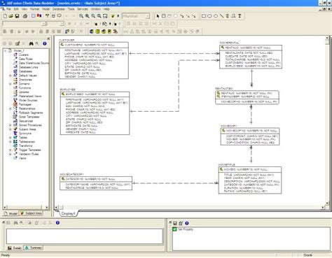 data modeling tool the best free data modeling tool the data warrior