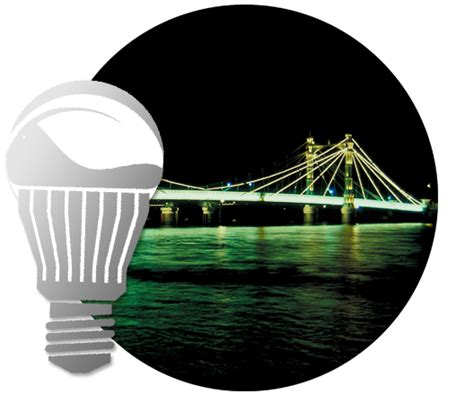outdoor led lighting solutions uk energy watch