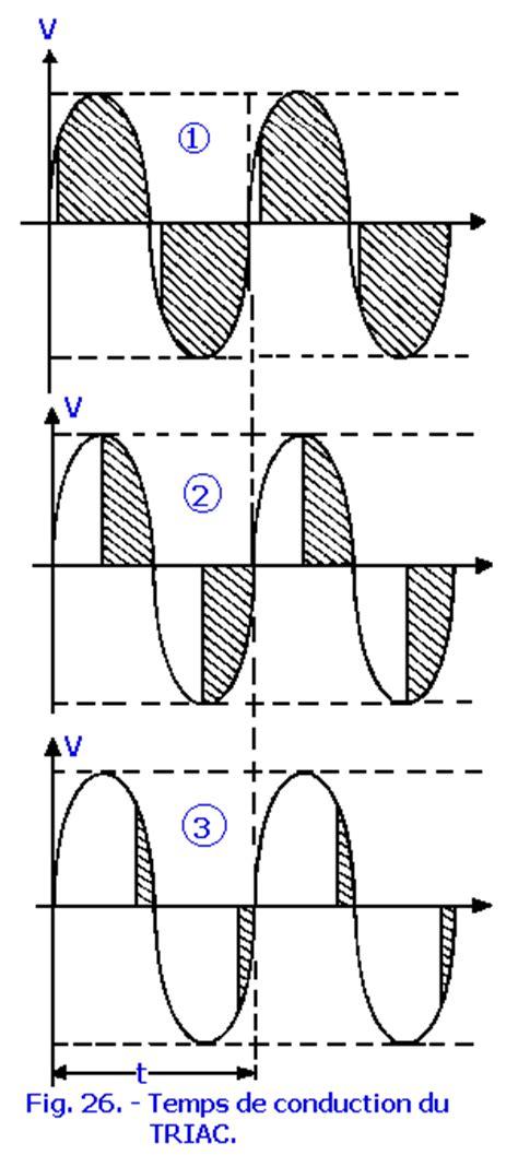triac firing angle c code using microcontroller