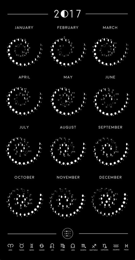 Moon Phase Calendar Template 2017 moon phases calendar 187 calendar template 2018