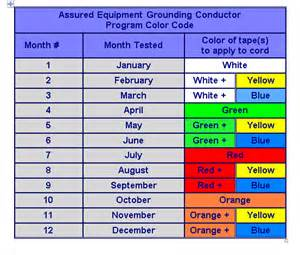 osha color codes monthly color code images search