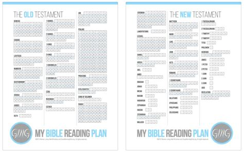 read the plan bible reading chart download files bible reading chart