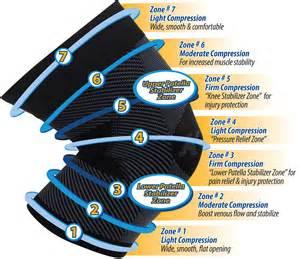 Massage Cusion Ks 7 Compression Knee Sleeve Ct Medical Depot