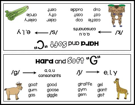 Soft C And G Worksheets by Card Just Click The Following Link And Soft G And C