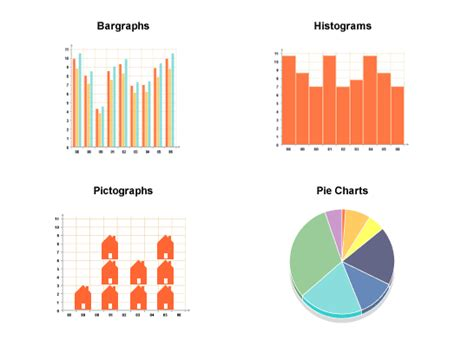 charts tables and graphs standard grade bitesize maths i graphs charts and