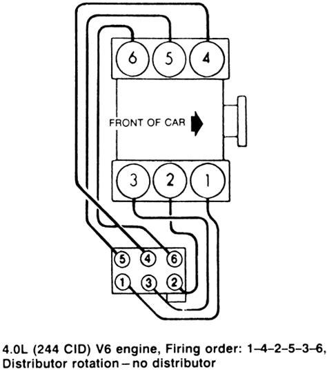 repair guides firing orders firing orders autozone