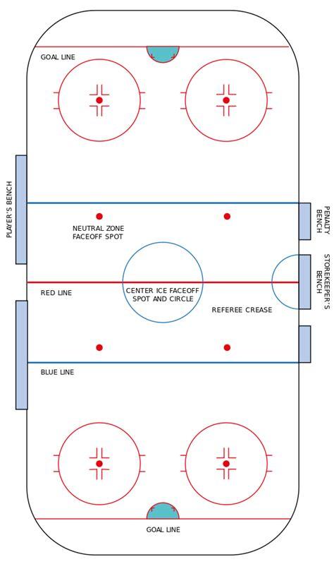 hockey offsides diagram file hockey rink svg wikimedia commons