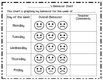 behavior charts for preschoolers template weekly smiley behavior chart weekly behavior charts