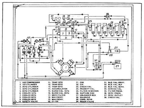 wiring air compressor pressure switch 220v wiring free