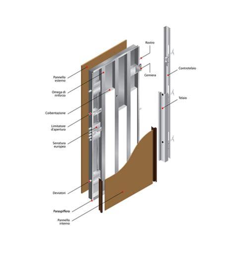 pannello esterno porta blindata porta blindata classe di sicurezza 3 coibentata con