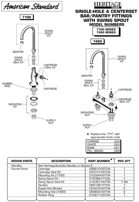 american kitchen faucet parts plumbingwarehouse american standard commercial
