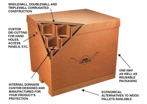 ox box wall corrugated boxes wood packaging and pallets products custom corrugated