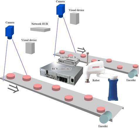industrial conveyor wiring diagram fluid power diagrams