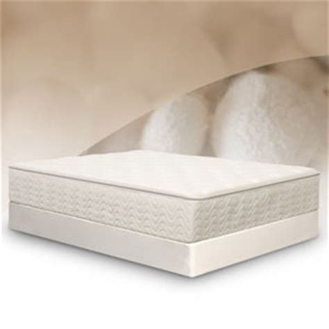 Real Mattress In A Box by Best Mattress 2014 How Consumer Reports Matches Up To