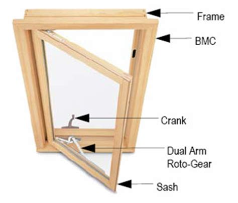 Awning Window Mechanism Troubleshooting And Adjustment Tips Marvin Windows And Doors