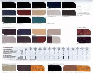 Mercedes Colour Codes