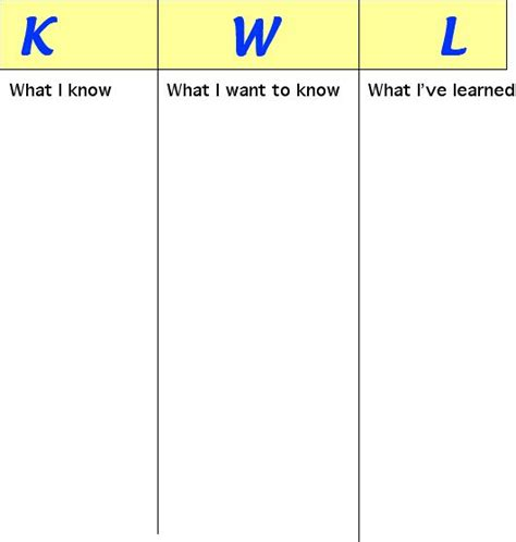 kwl chart template reflection of lesson plan phase i assessing prior knowledge