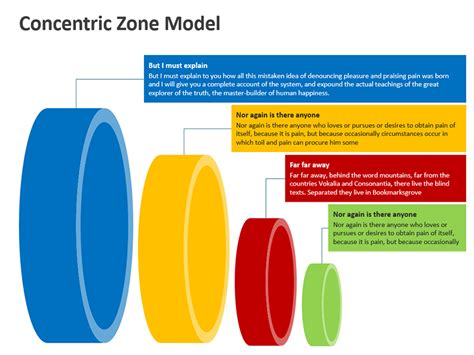 concentric circle advanced powerpoint slides