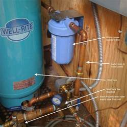 How To Purge Your Closet whole house water filter cabin diy