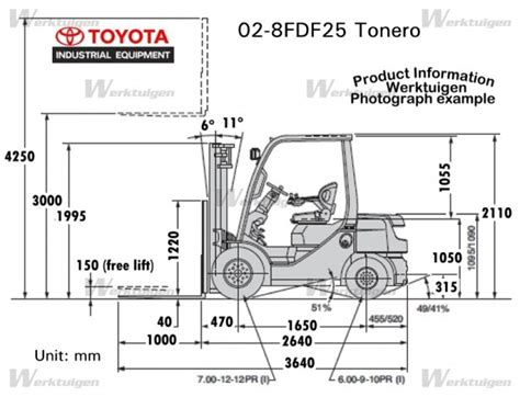 toyota 25 forklift specifications toyota 02 8fdf25 tonero toyota machinery