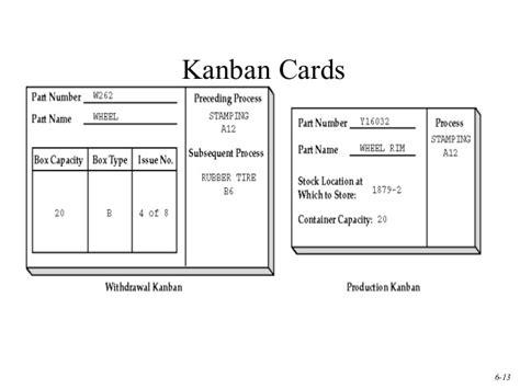 Kanban 1 Kanban Card Template