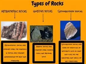 types of rocks room 7 is heaven 2014 types of rock