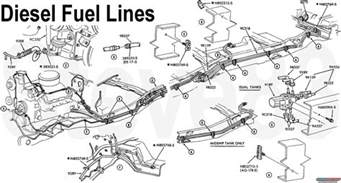 Fuel System Diagram 7 3 Powerstroke 7 3 Powerstroke Fuel Filter Housing Diagram Get Free