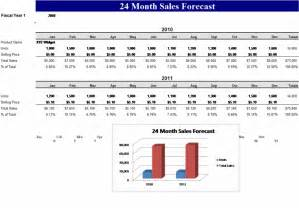 Marketing Forecast Template by Sales Forecast Template Images