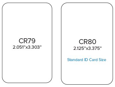 Cr80 Card Template Word by Size Of Id Card Seatle Davidjoel Co