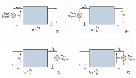 transistor fundamentals transistor basics measuring circuits