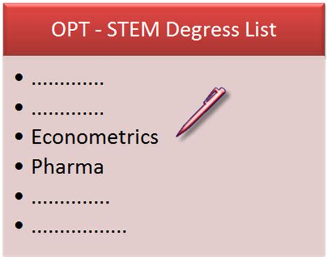 Mba Opt And Stem Opt by Complete Stem Degree Programs List For 24 Month Opt