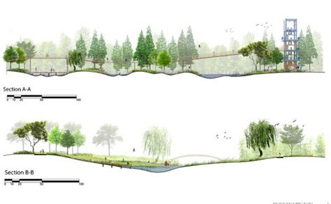 Landscape Architecture Degree Landscape Architecture Degree 28 Images Best 25