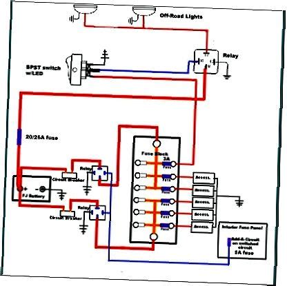 1998 jeep wrangler wiring diagram kes jeep