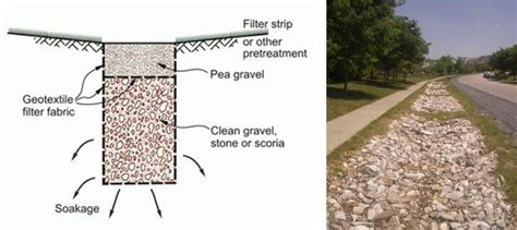 design guidelines for stormwater quality improvement devices stormwater management sswm