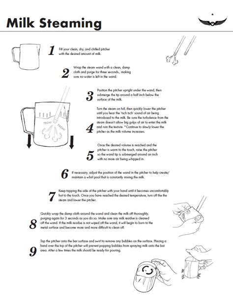 cappuccino 101 with intelligentsia coffee