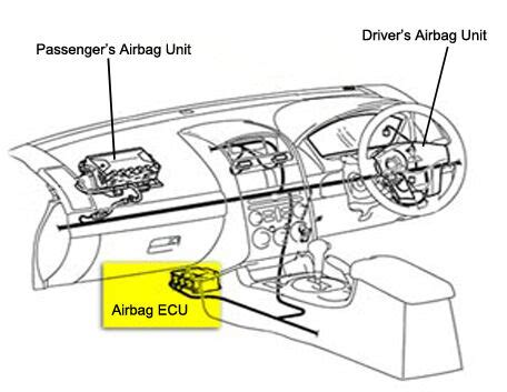 airbag deployment 2001 land rover freelander electronic throttle control resetting or replacing your airbag ecu