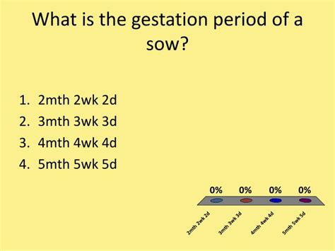 what is the gestation period for a ppt engaging students through questioning powerpoint presentation id 479512