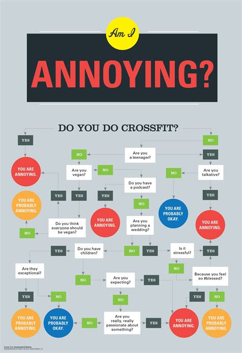 humorous flowcharts important flowcharts for s most challenging