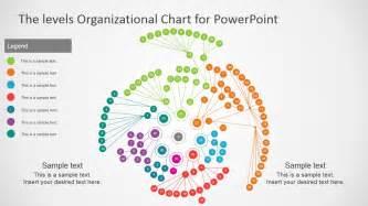 Multi level circular organizational chart template slidemodel