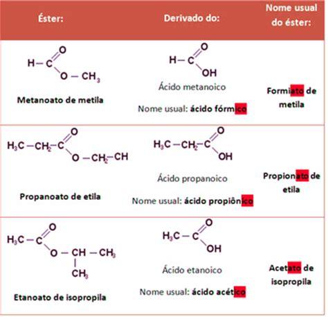 ester quimica nomenclatura dos 201 steres regras de nomenclatura dos