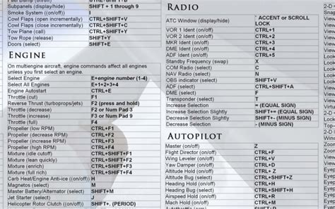fsx keyboard template fsx hacks alternative input interfaces for fsx concept