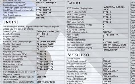 fsx hacks alternative input interfaces for fsx concept