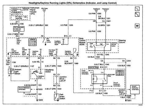 2003 chevy impala fuse box diagram 2003 free engine