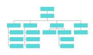 blank organizational chart template blank organizational chart sle chart templates free