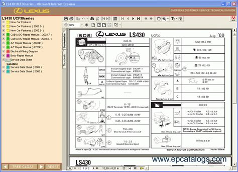 old car manuals online 2005 lexus ls transmission control lexus ls 430 repair manual cars repair manuals