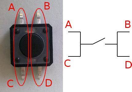minnowboardphysical computing elinuxorg